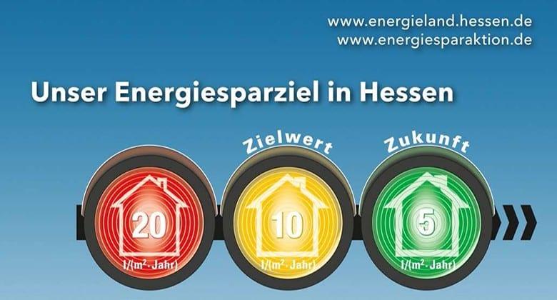 Energiesparhaus