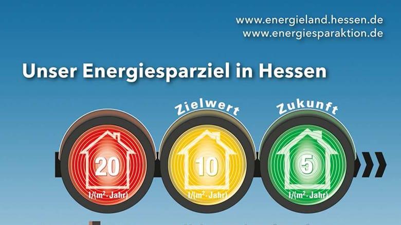 Vom (K)Althaus zum Energiesparhaus